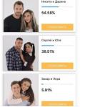 Дом 2 результаты голосования любовь года 2019 – Любовь года. Дом 2. Итоги голосования финала? Кто на 1, 2 месте (10.09.17)?